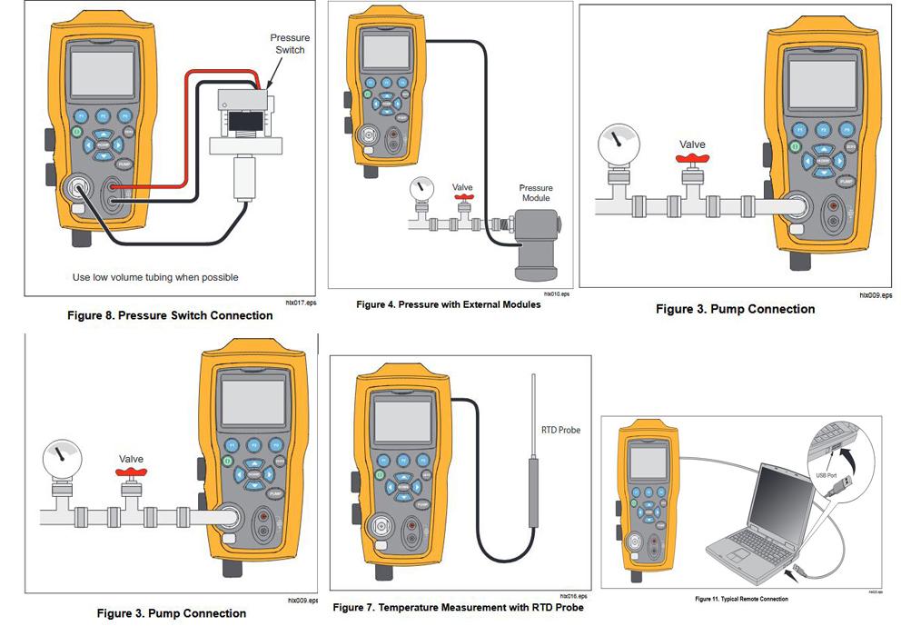 کالیبراتور فشار با پمپ الکتریکی فلوک مدل Fluke 719pro 30G